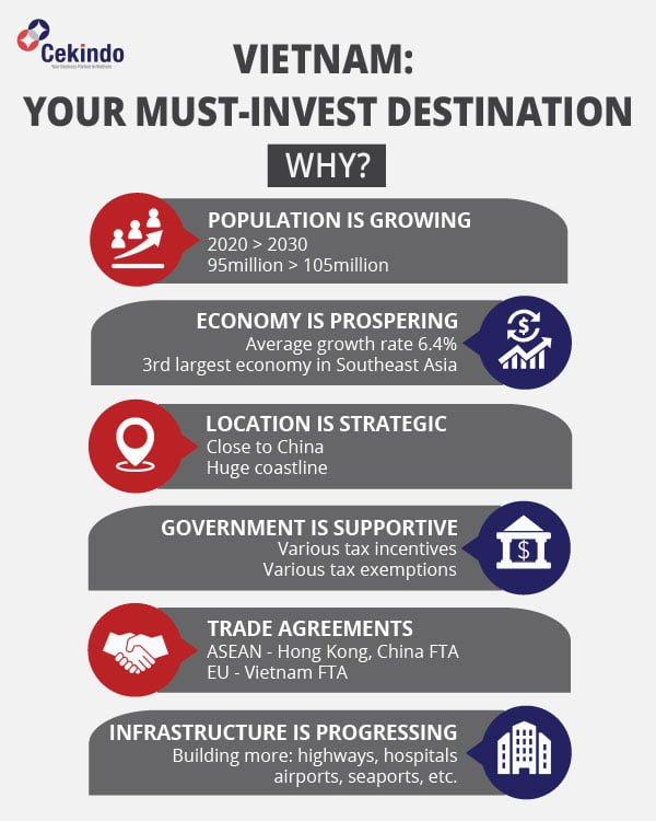 why invest in vietnam