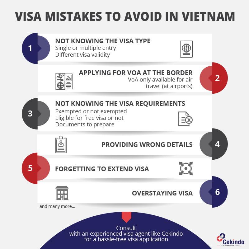 visa mistakes in vietnam