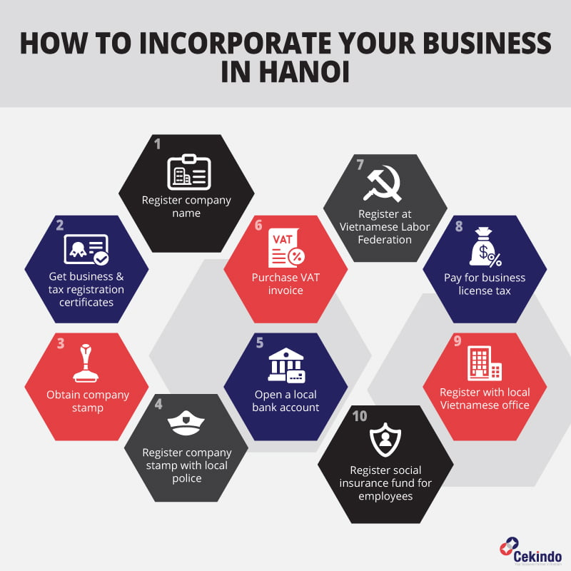 how to set up a company in hanoi