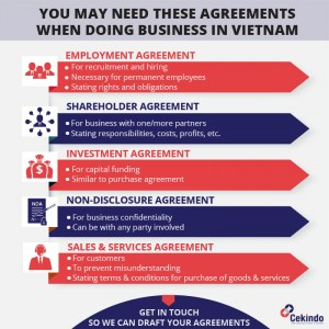 infographic - doing business in vietnam agreements