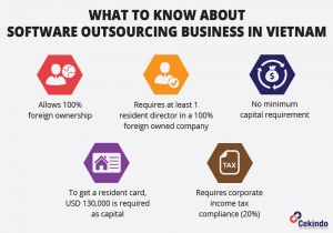 An Introduction to Software Outsourcing Business in Vietnam - infographic