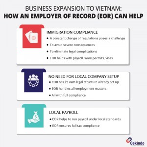 Employer of Record services in Vietnam - infographic