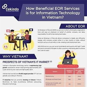 Infographic-Vietnam-EOR-square