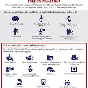 Infographic-Vietnam-Incorporation