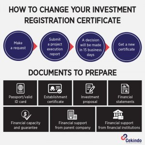 investment certificate vietnam