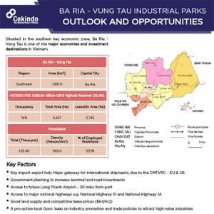 Industrial Parks in Vietnam