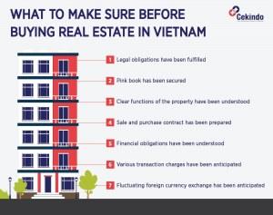 buying real estate in vietnam
